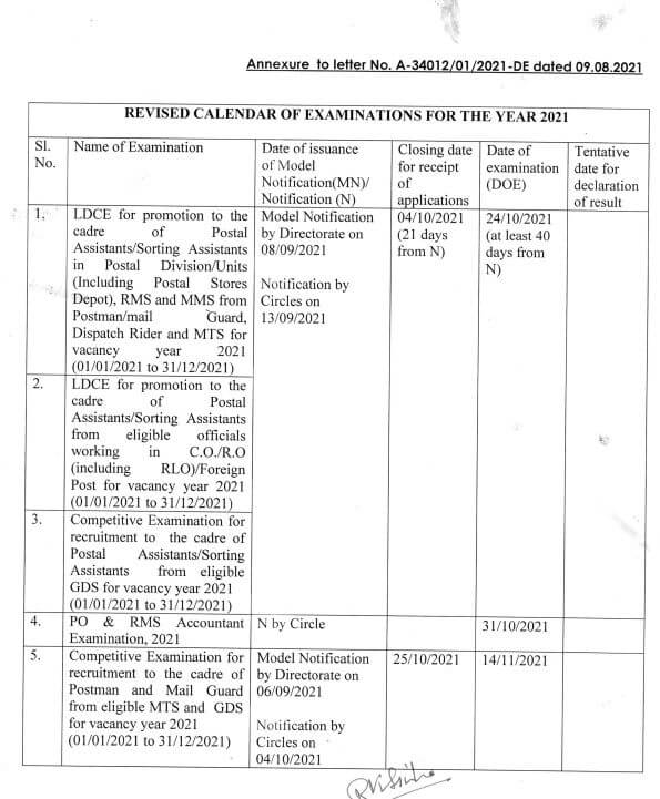 Revised India Post exam calendar 2021