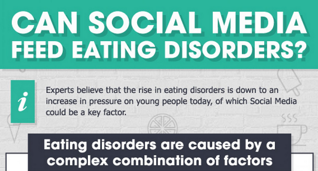 Depiction of eating disorders in the media
