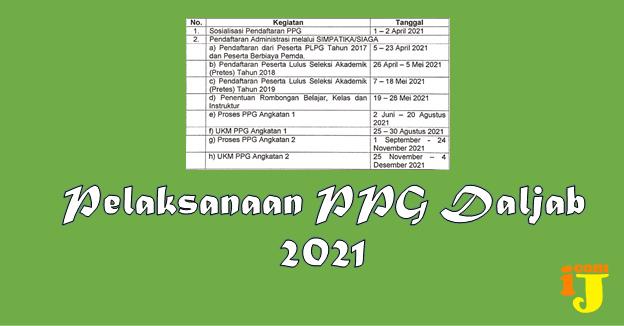 Perubahan Biaya Pelaksanaan PPG Daljab 2021