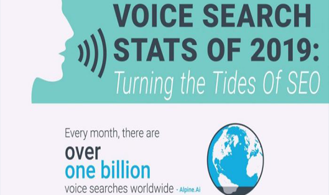 Voice Search Stats For 2019