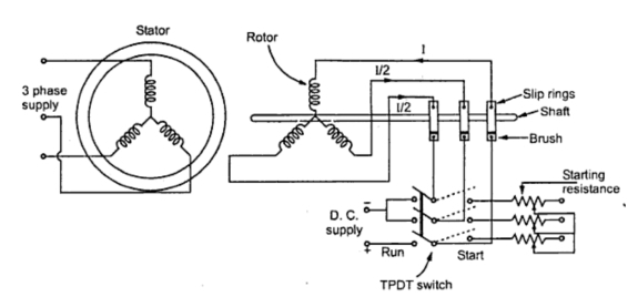 synchronous motor starting methods
