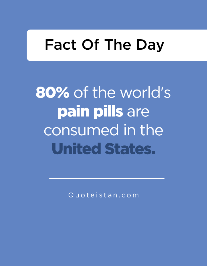 80% of the world's pain pills are consumed in the United States.