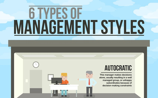 Image: 6 Types of Management Styles #infographic