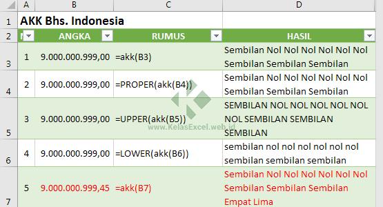 Contoh Fungsi Terbilang AKK Excel Bahasa Indonesia