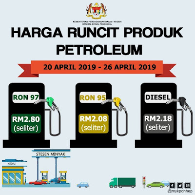 Harga Runcit Produk Petroleum (20 April 2019 - 26 April 2019)