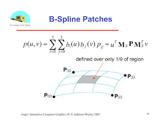 B-Spline patches
