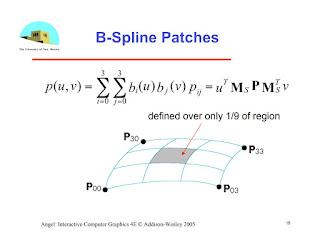 B-Spline patches