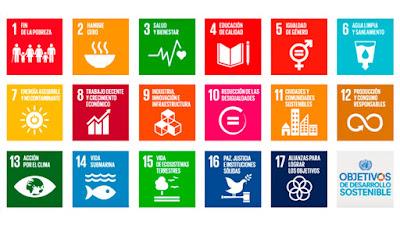 Desarrollo Sostenible y su Dimensión