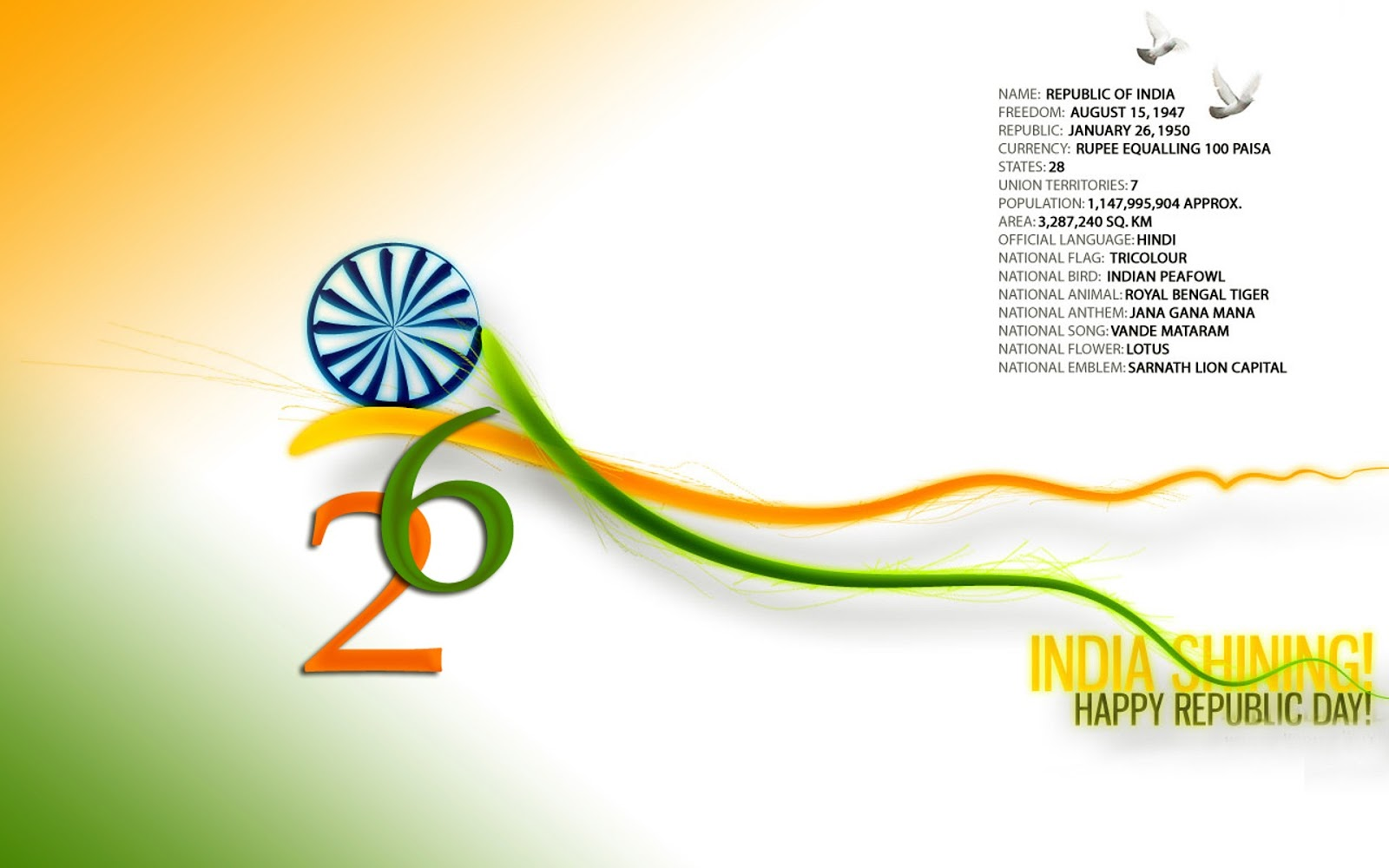 Happy republic day 2018 images sms quotes wishes wallpapers must see happy republic day quotes in all languages m4hsunfo