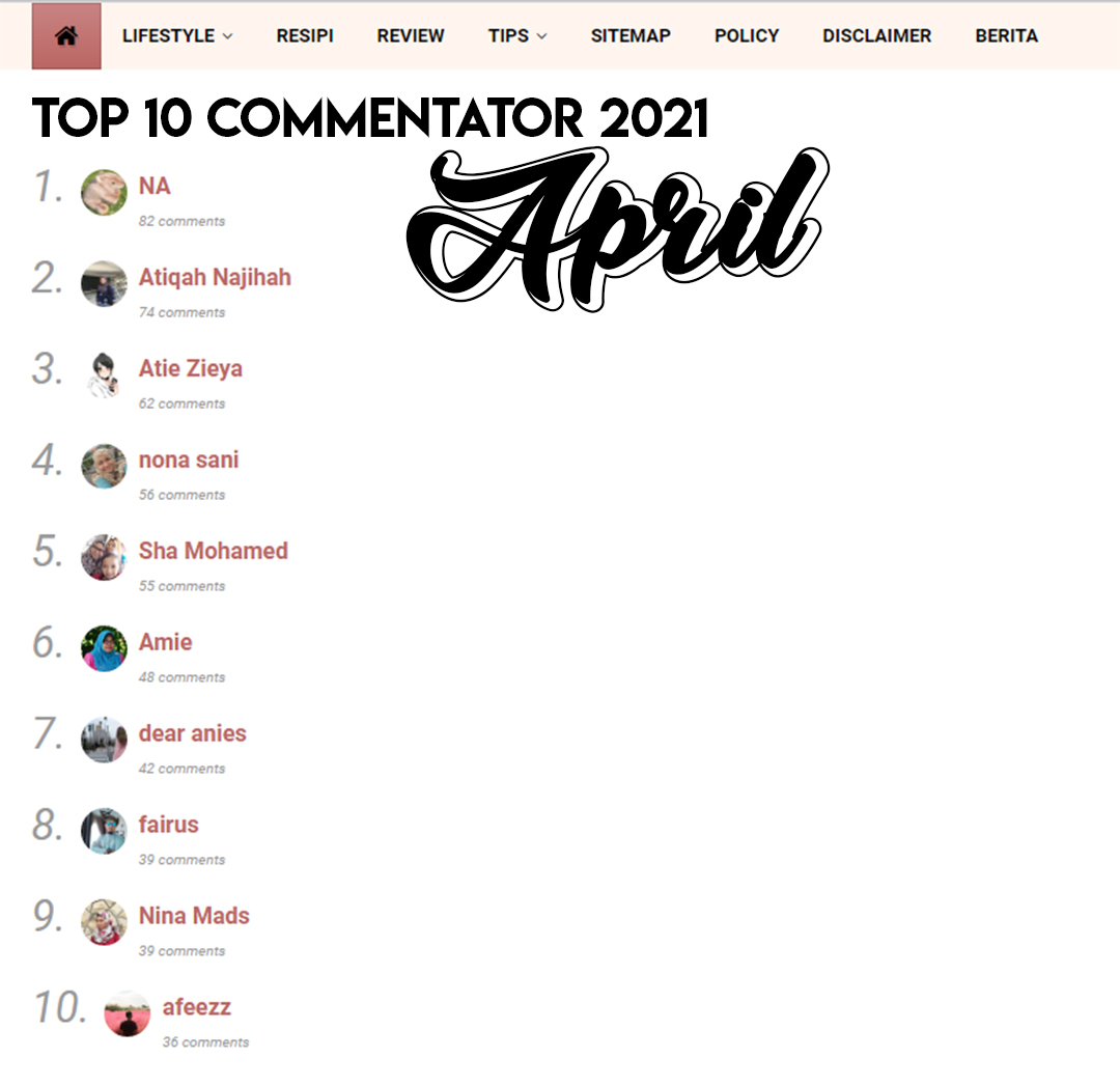 Top 10 Komentator April 2021 Blog Sihatimerahjambu