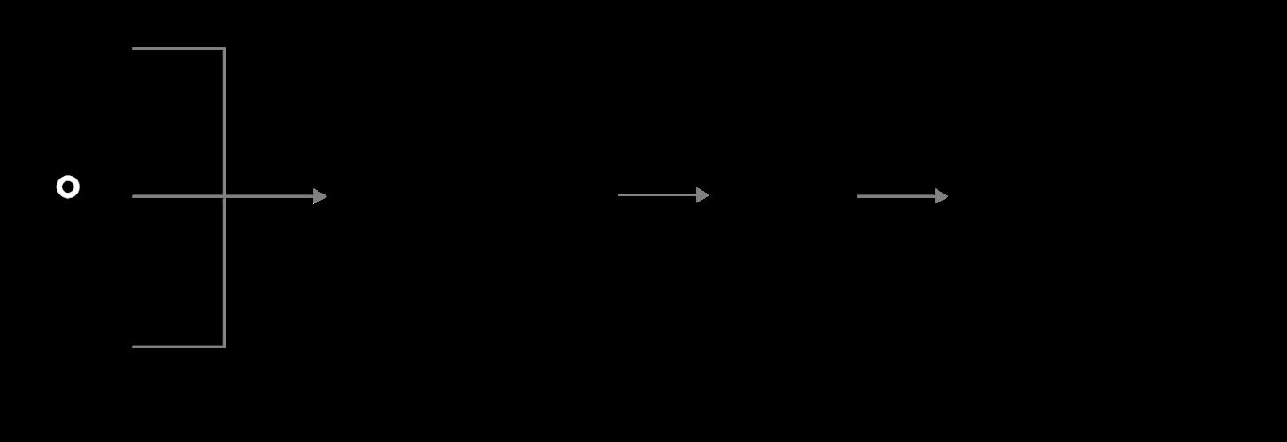 menghubungkan piranti ke encoder