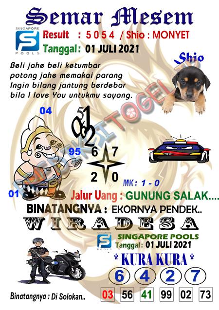 Syair Semar Mesem SGP Kamis 01-07-2021