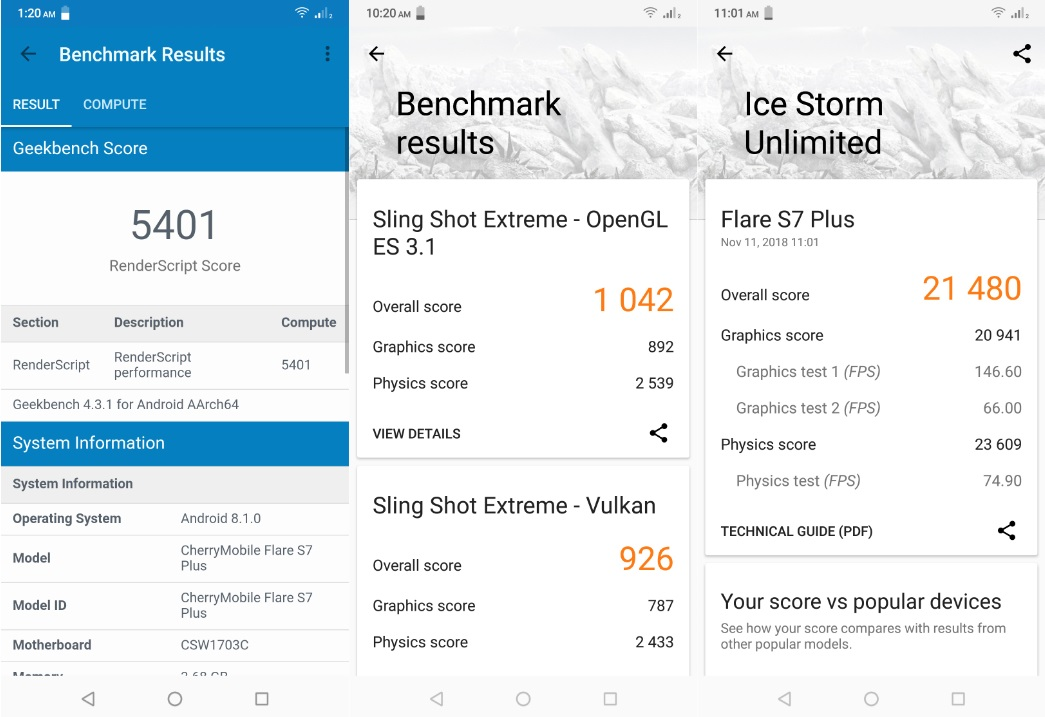 Cherry Mobile Flare S7 Plus Benchmark Scores