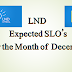 Literacy and Numeracy Drive December Expected SLOs