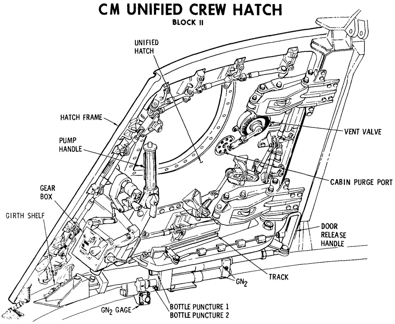 Exo Cruiser: CM Command Module (Part 11, Apollo Control