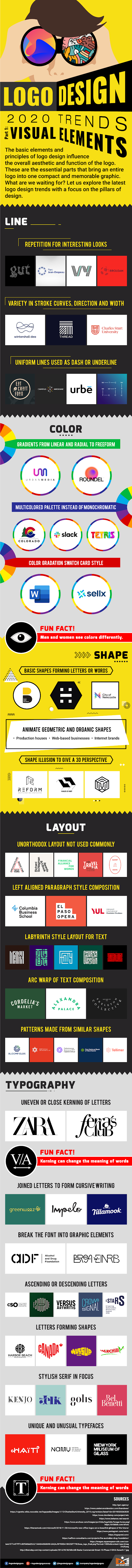 Logo Design 2020 Trends Visual Elements #infographic