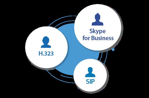 AVer SVC100 cho khả năng kết nối Skype for Business, H.323 và SIP