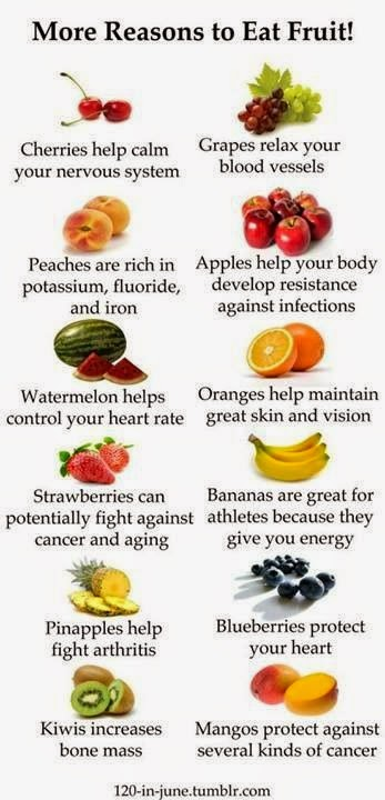 hover_share weight loss - more reasons to eat fruit