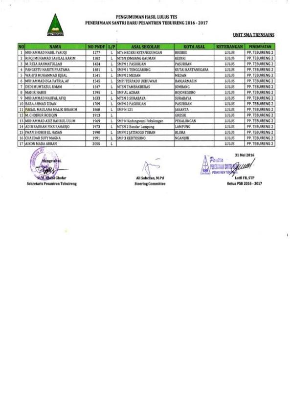 Pengumuman Seleksai Masuk Santri Gelombang 2 SMA Trensains Tebuireng 2016 - 2017