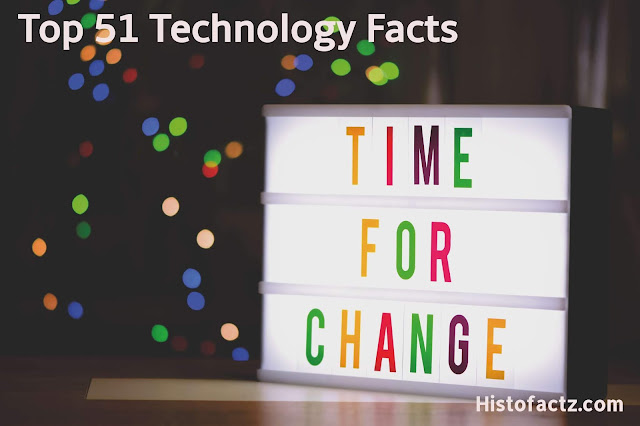 Top 51 Technology Facts
