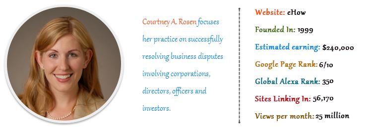 Courtney A. Rosen - eHow.com