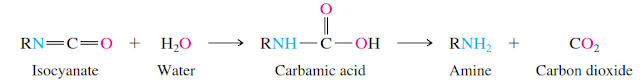 Salah satu metode mengambil keuntungan dari reaksi antara isosianat & air.