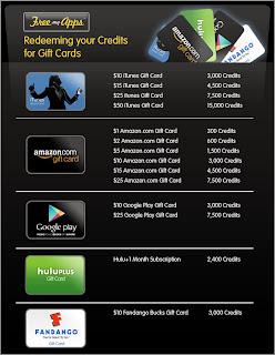 http://1.bp.blogspot.com/-f23D60eE_VQ/Up7Gx-2YkeI/AAAAAAAABAo/8bqyyW4c7ZU/s640/giftcard-chart.jpg