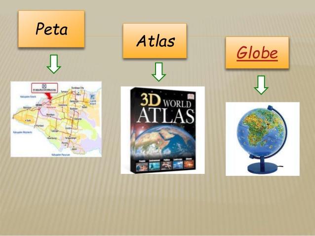 Masih Ingatkah Kalian Apa itu Peta, Atlas, dan Globe?