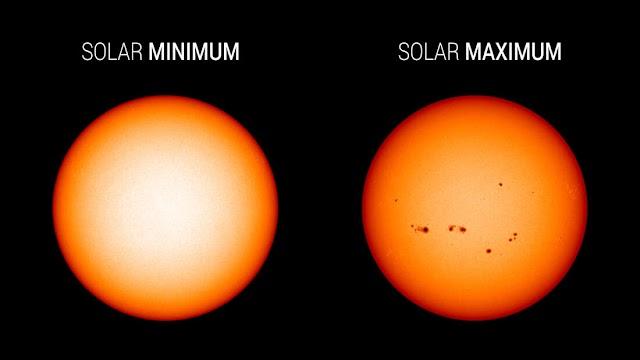 Solar Cycle: Τολμηρή πρόταση  σε αντίθεση με τις τρέχουσες υποθέσεις για τον κύκλο του ήλιου