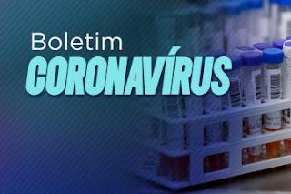 A Bahia registra 27.396 casos confirmados de coronavírus