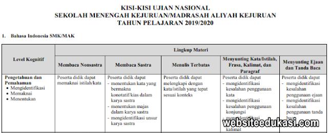 Kisi-kisi UN SMK 2020 Tahun Pelajaran 2019/2020