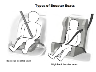 Booster Seats Guide