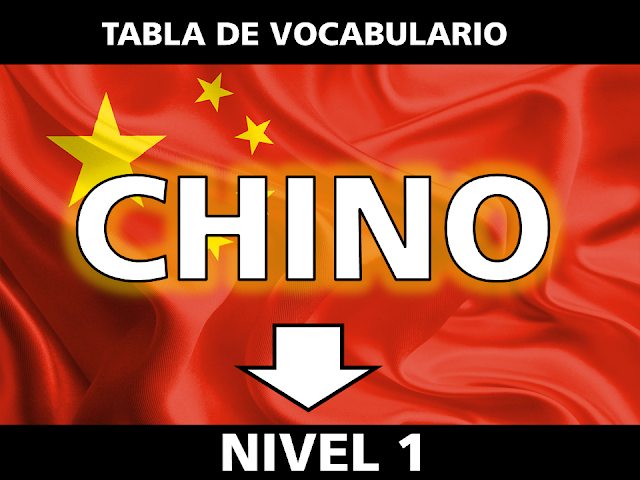 Tablas de Vocabulario Chino Tradicional