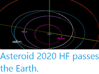 https://sciencythoughts.blogspot.com/2020/04/asteroid-2020-hf-passes-earth.html