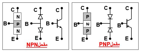 transistor pnp et npn