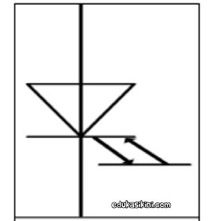 Macam Macam saklar beserta gambar, fungsi dan simbolnya