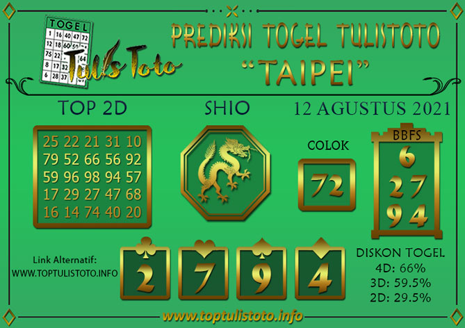 Prediksi Togel TAIPEI TULISTOTO 12 AGUSTUS 2021