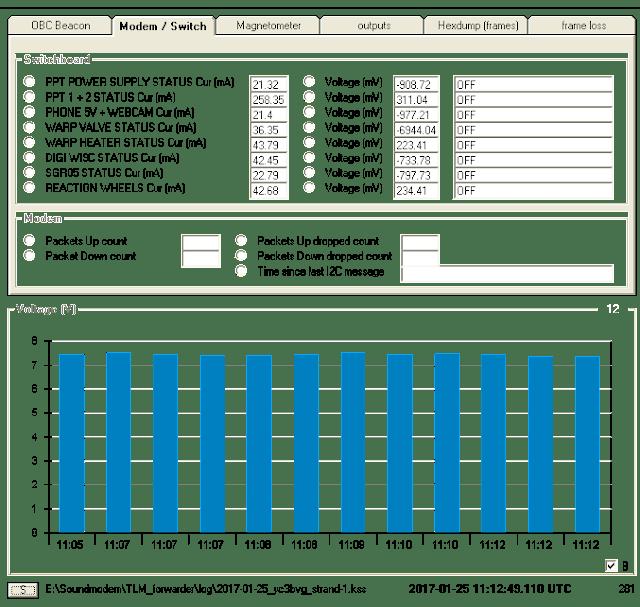 STRaND-1 9600 Baud Telemetry