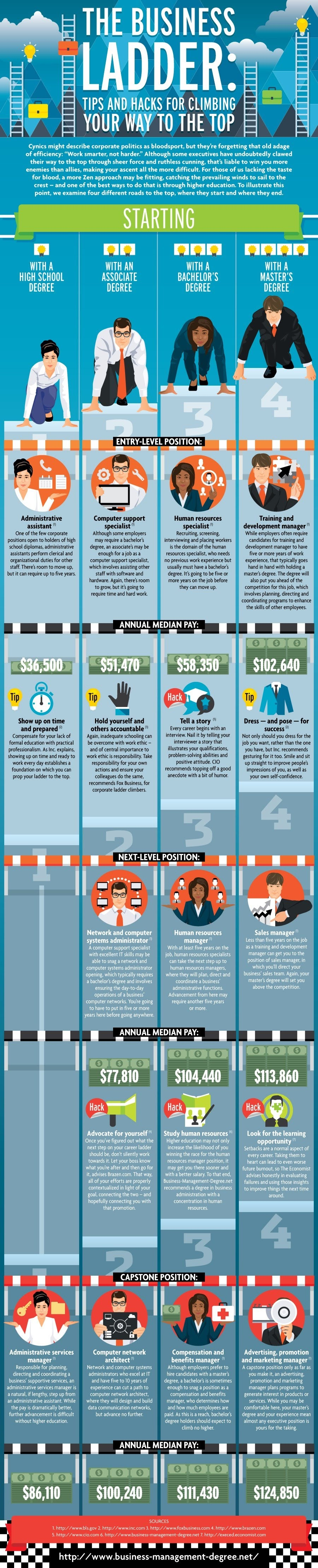 Hacks For Climbing Your Way Up The Business Ladder #Infographic