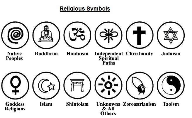 5 Name Of The Muslim Symbol Name Muslim Symbol Of The