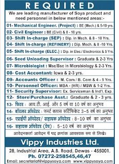 Jobs Vacancy For ITI, Diploma, Any Graduate, M. Com, B. Com, M.Sc, B.Sc, MBA In Vippy Industries Ltd Apply Now
