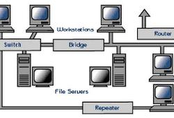 Posisi Perangkat Jaringan Dalam Model Osi Layer Tutorilio