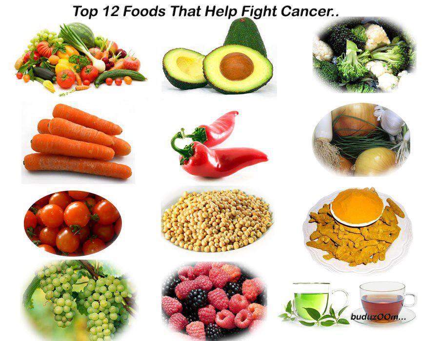 Diet Kanker