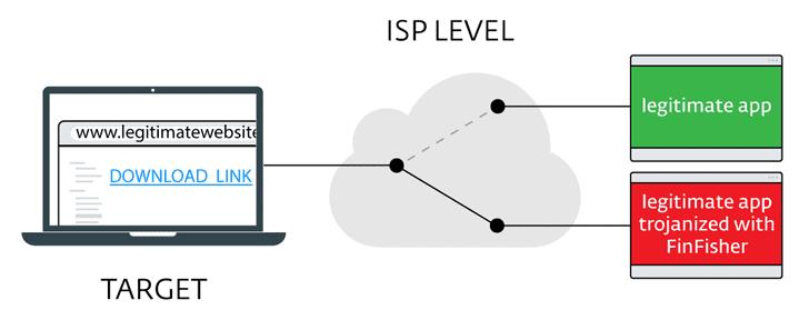 surveillance-spyware