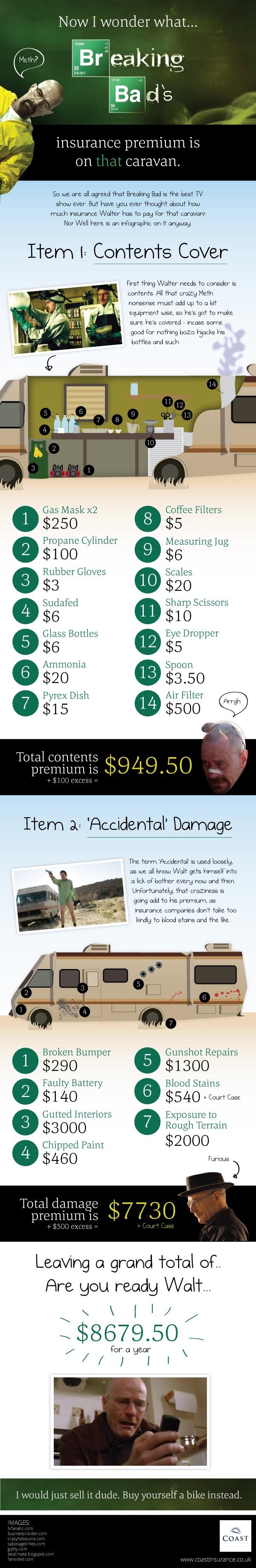 Insurance-for-Breaking-Bad's-Caravan #infographic