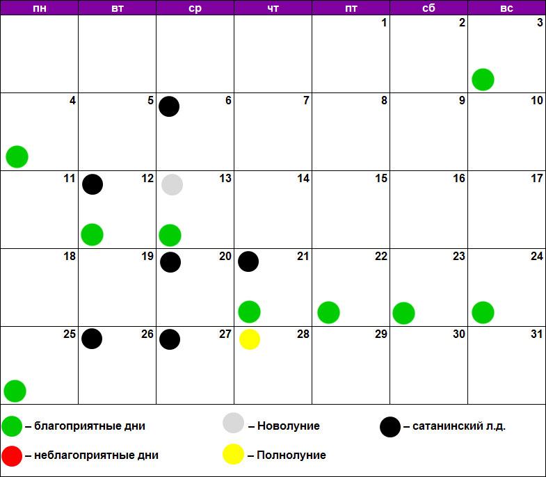 Лунный календарь массажа январь 2021