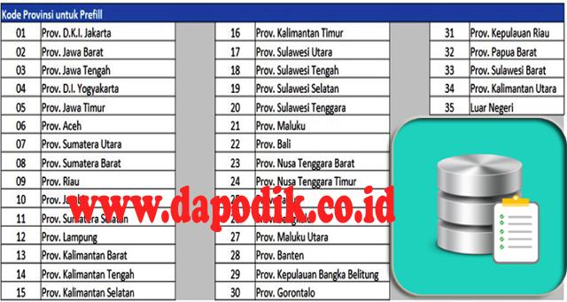 Download Kode  Wilayah Provinsi  Prefill Rapor Tahun Ajaran 2019/ 2020