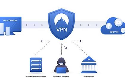 Ini Dia Rekomendasi VPN Tercepat Dan Ngebut Di Tahun 2020