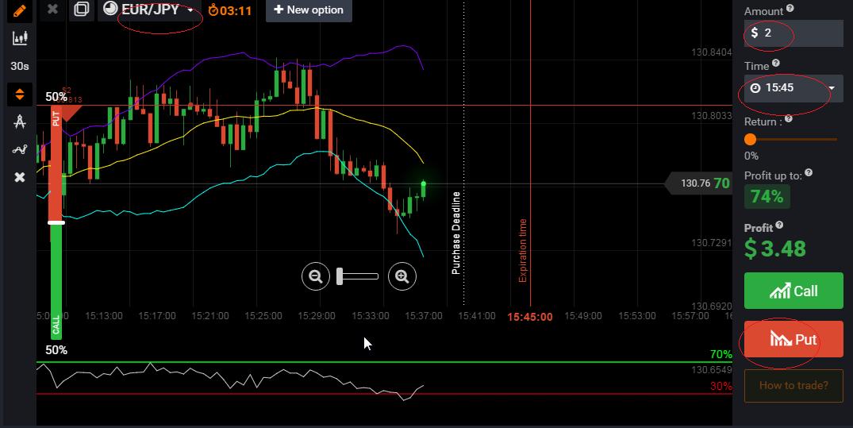 Binary trading martingale strategy