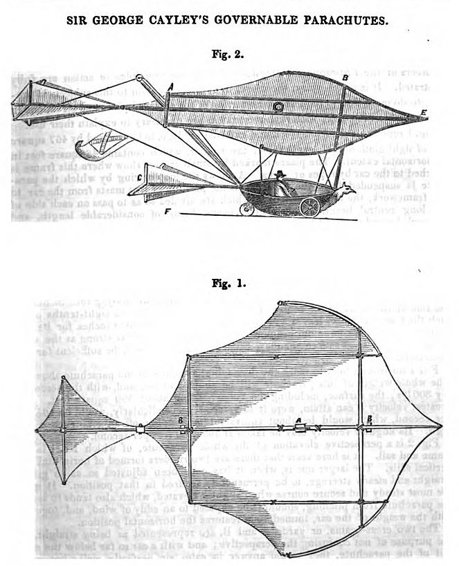 """The """"Governable Parachute"""" first flown in 1853."""